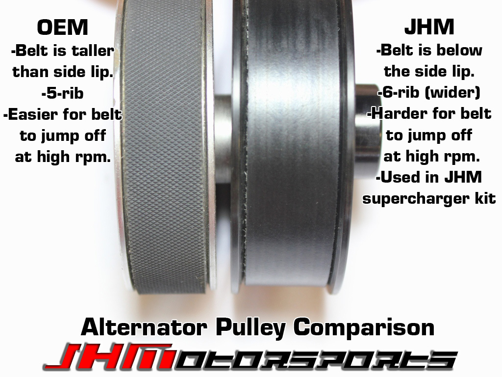 Audi JHM 6-Rib Alternator Belt Conversion Kit, Version 2
