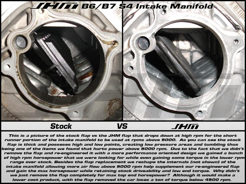 Audi S4 Intake Manifold for B6/B7 S4 & C5-Allroad