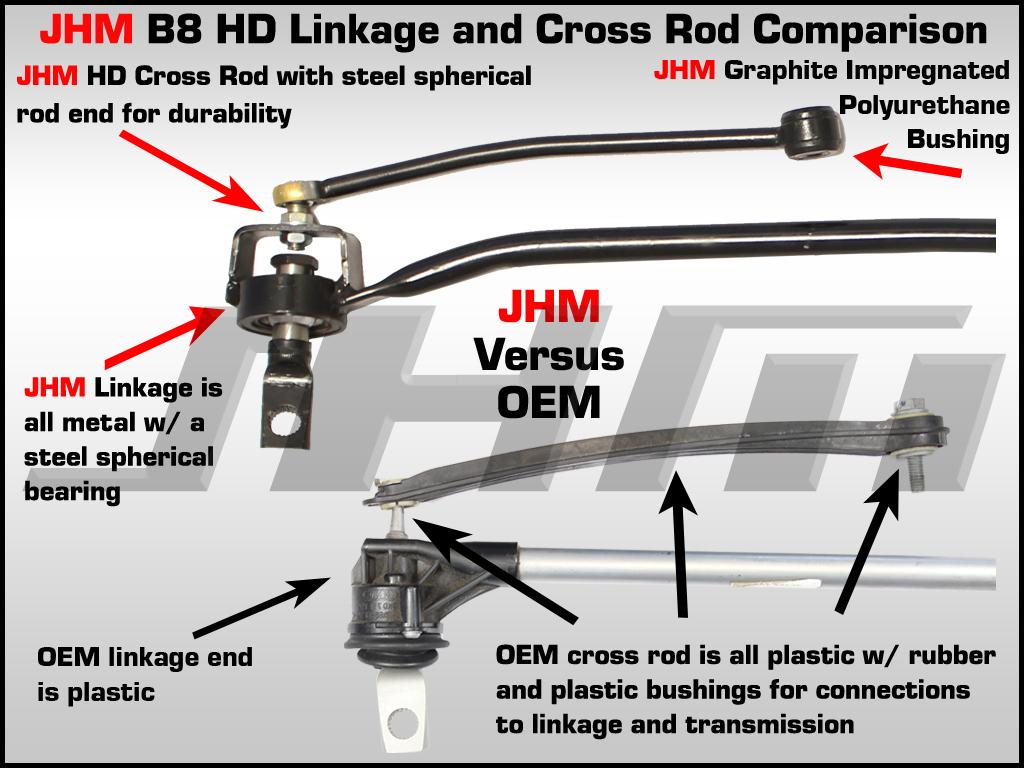 B8 A4-A5-S4-S5 Linkage & Cross Rod Upgrade